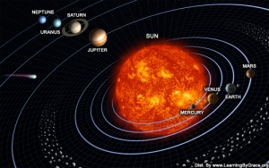Heliocentric Universe