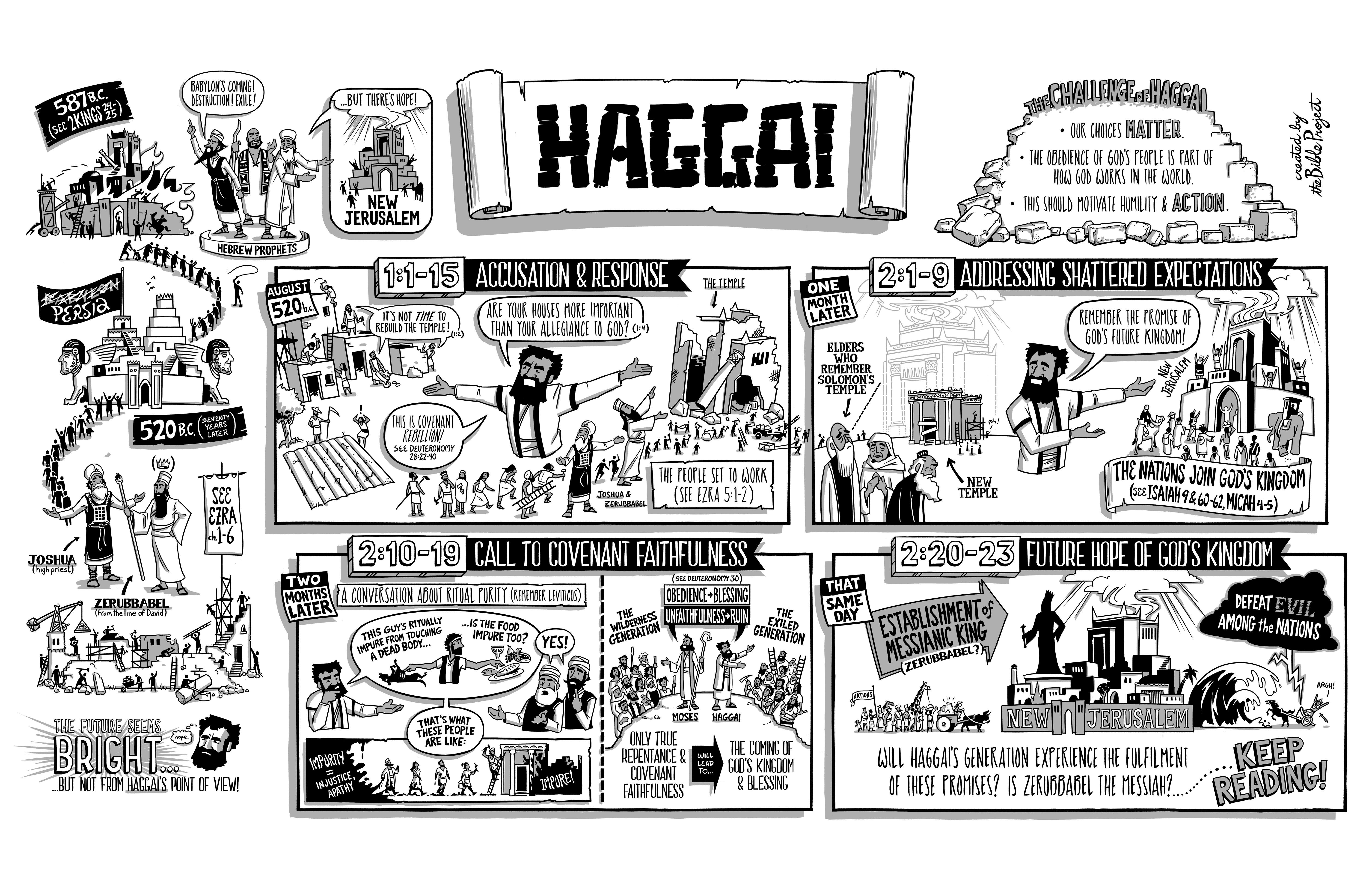 haggai-chart